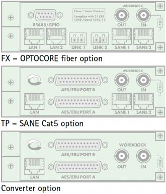 FX TP Example
